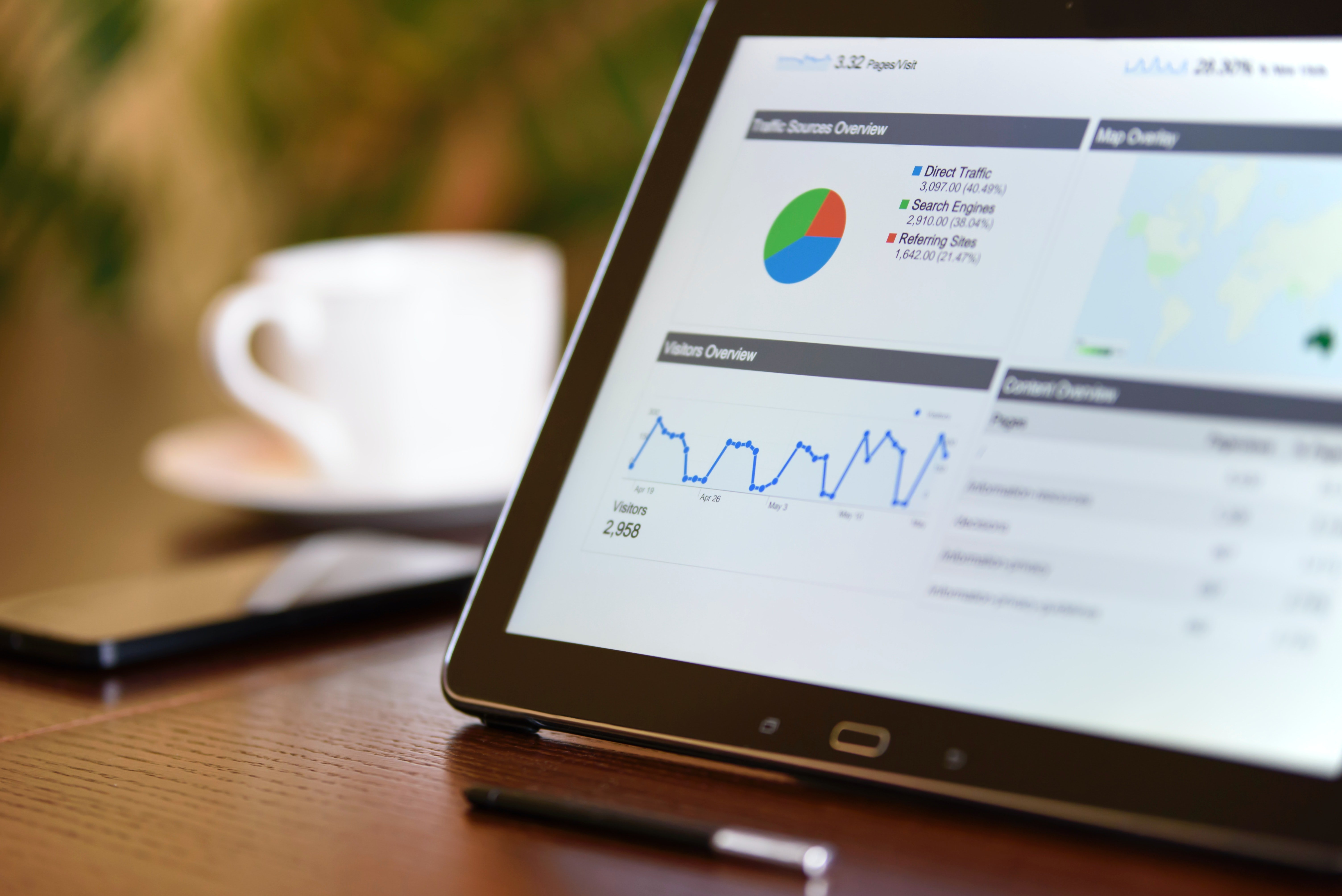3 Ways Google Analytics Can Help You Book More Parties