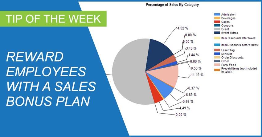 Use a Sales Bonus to Reward Employees