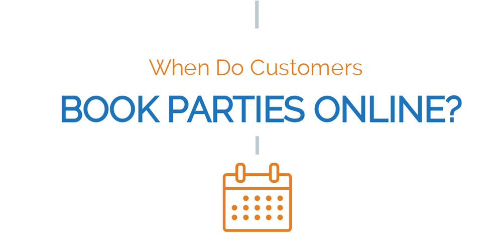 When Do Customers Book Parties Online? [Infographic]